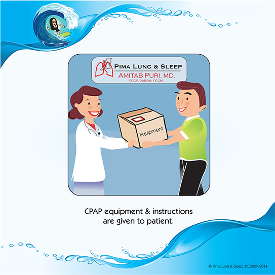 CPAP equipment & instructions are given to patient.