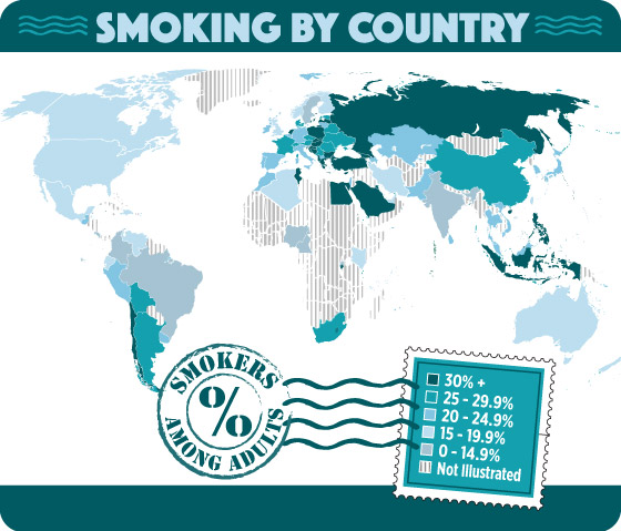Smoking by Country