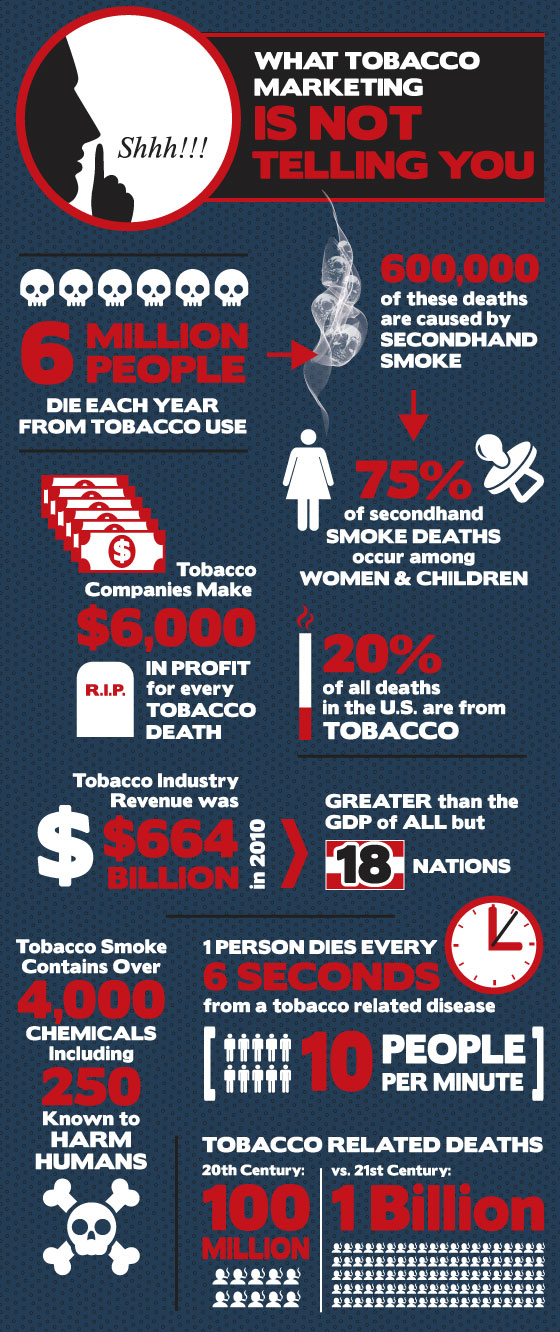 What Tobacco Marketing is not Telling You